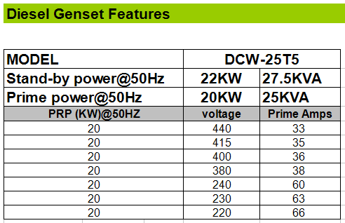 Tjdcw Series Diesel Generator 20kw/25kva from China - StoneContact com