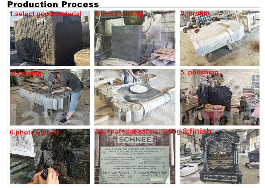 production process s.jpg