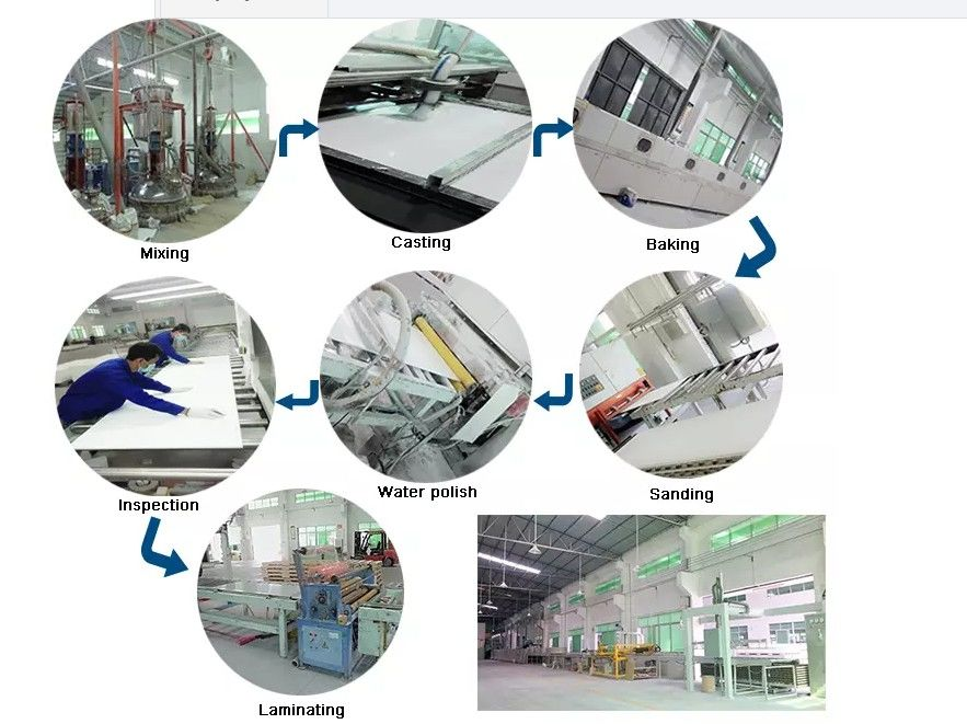 corian sheet supplier.jpg