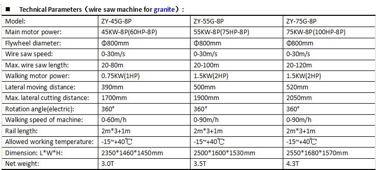 WSM data for granite.jpg